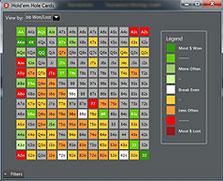 holdem manager2 heatmap αναλύσεις
